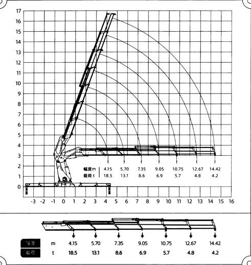 CXSQZ780长兴折臂吊40吨随车吊参数